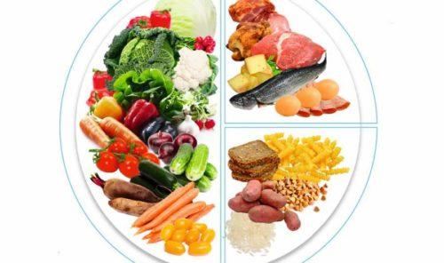 Сбалансированное питание после операции по удалению поджелудочной железы